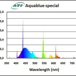 ATI Aquablue special 54W