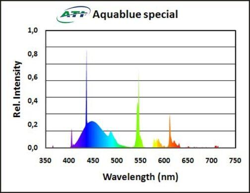 ATI Aquablue spezial 54W