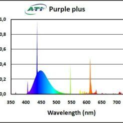 ATI Purple plus 39W